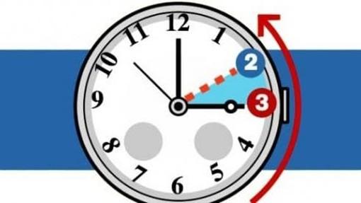 Stanotte ritorna l'ora solare: lancette indietro di un'ora, dormiremo di più