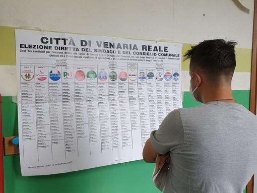 Venaria vota per il nuovo sindaco: ecco tutti i candidati ai seggi