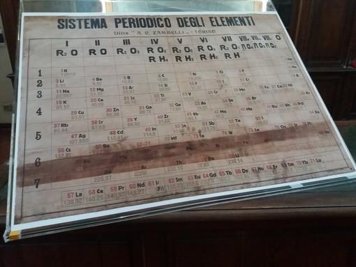 Presentata al pubblico una tavola periodica degli anni '20 restaurata a Venaria